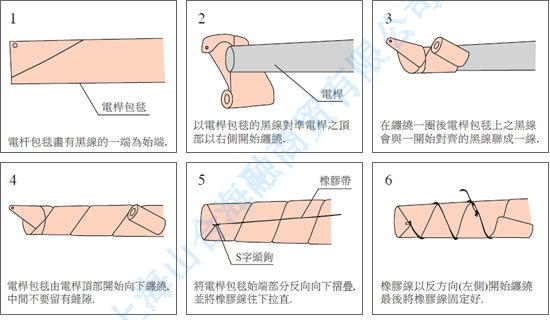 PLASTIC INSULATING SHEET FOR POLE